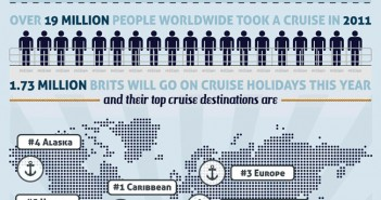 Infographic: Cruise Holidays in Numbers