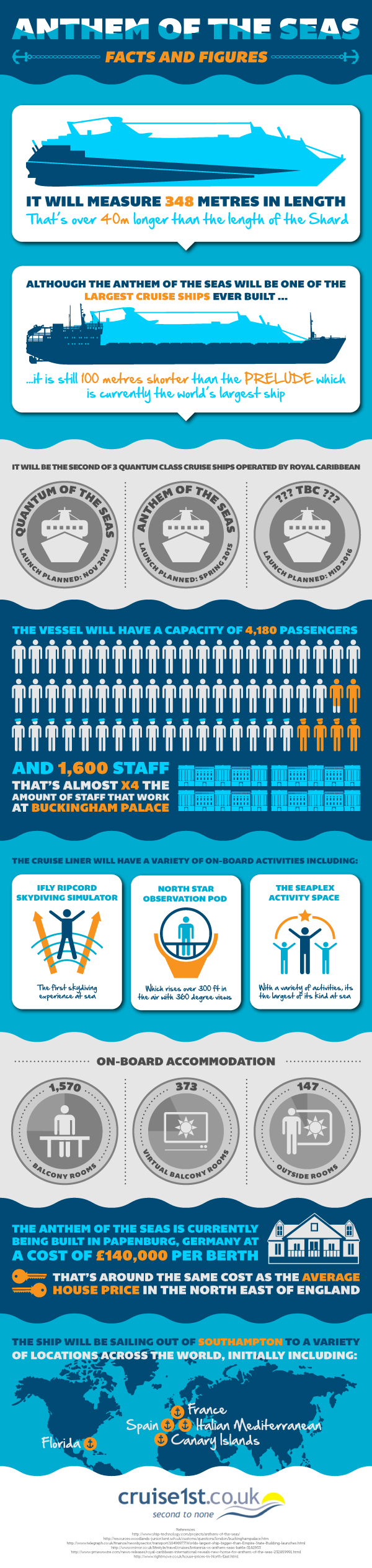Anthem Of The Seas Facts And Figures | CruiseMiss Cruise Blog